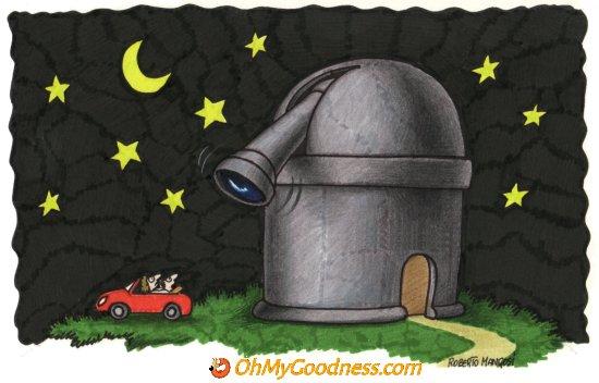 : Astronomical Voyeur